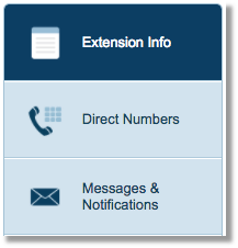 Messages-Only Extension