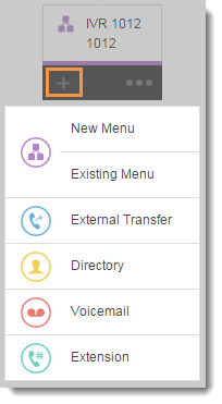 To add links to your IVR Menu, hover your mouse over the Menu and click on the Plus icon.
