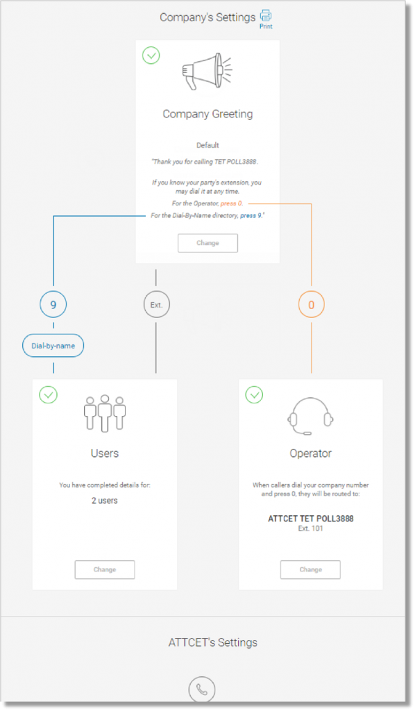 click Confirm Setup