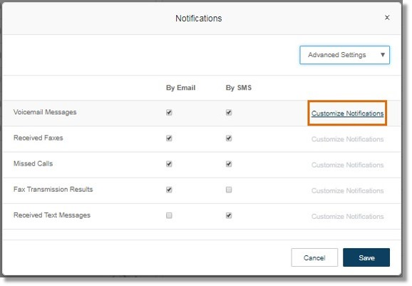 Click Customize Notifications to enter a different email address and phone number.