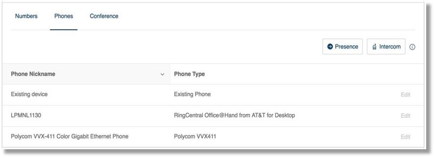 Phones tab