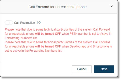 Image of the call forward for unreachable phone dialouge box.