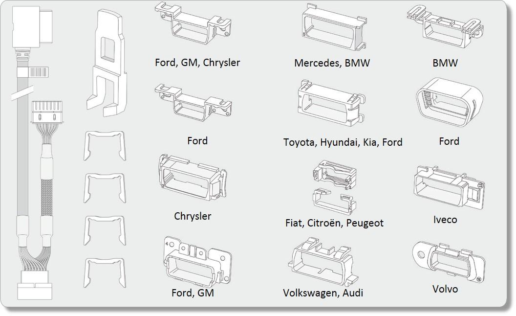 Image of the vehicle brackets.