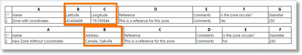 Image of the zone templates.