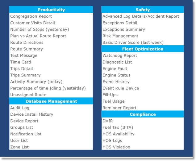 Image of the default reports.